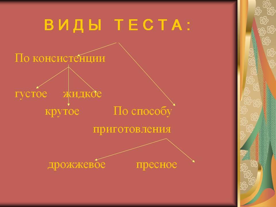 http://900igr.net/datas/tekhnologija/Izdelija-iz-testa/0003-003-V-i-d-y-t-e-s-t-a.jpg