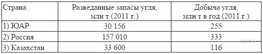http://geo.reshuege.ru/get_file?id=7276