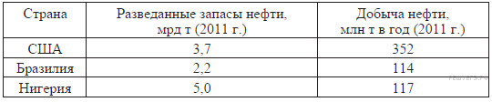 http://geo.reshuege.ru/get_file?id=7096