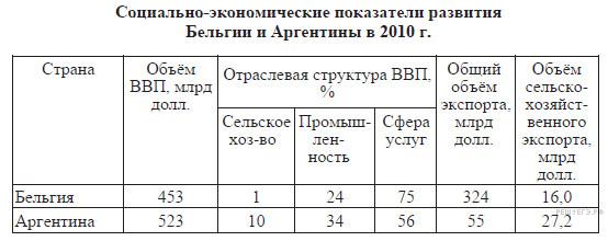 http://geo.reshuege.ru/get_file?id=6956