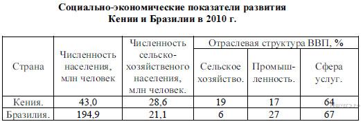 http://geo.reshuege.ru/get_file?id=7084