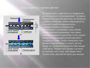 Общее устройство и принцип действия Во время работы двигателя его подвижные д