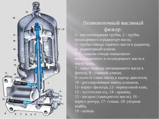 Полнопоточный масляный фильтр: 1 - маслоотводяшая трубка, 2 - трубка охлажден