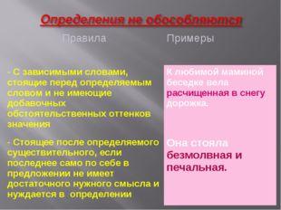 ПравилаПримеры - С зависимыми словами, стоящие перед определяемым словом и н