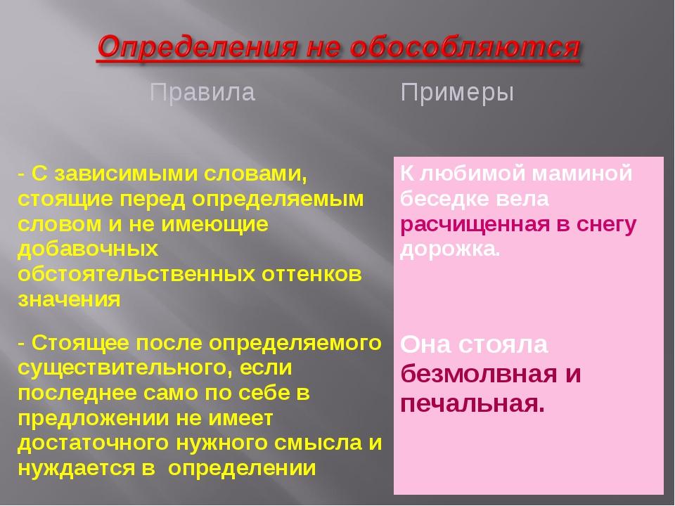ПравилаПримеры - С зависимыми словами, стоящие перед определяемым словом и н...