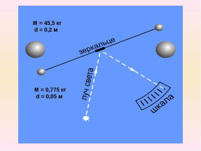 M = 45,5 кг d = 0,2 м M = 0,775 кг d = 0,05 м