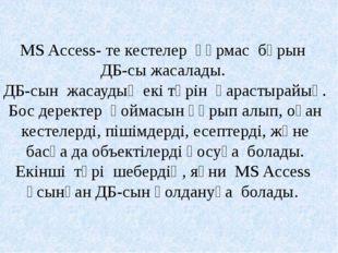 MS Access- те кестелер құрмас бұрын ДБ-сы жасалады. ДБ-сын жасаудың екі түрін