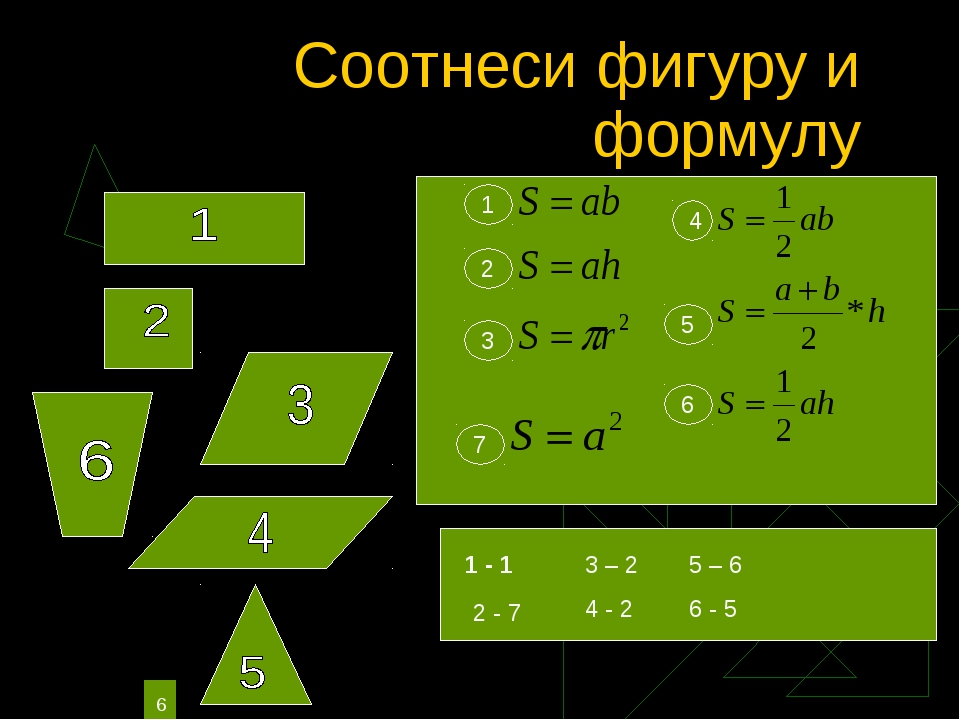 * Соотнеси фигуру и формулу 1 2 3 4 5 6 1 - 1 2 - 7 3 – 2 4 - 2 5 – 6 6 - 5 7