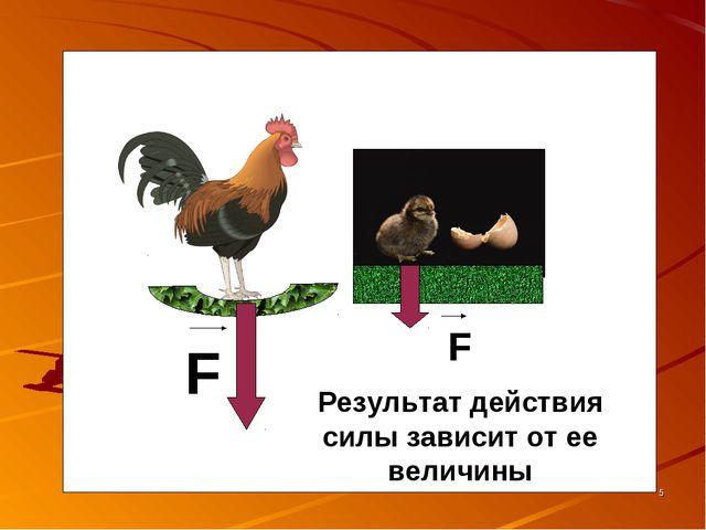 F F Результат действия силы зависит от ее величины