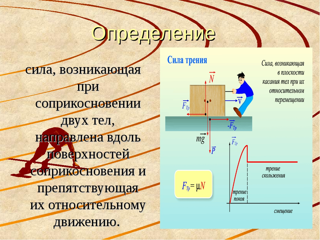 Определение сила, возникающая при соприкосновении двух тел, направлена вдоль...