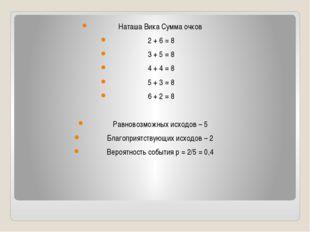 Наташа Вика Сумма очков 2 + 6 = 8 3 + 5 = 8 4 + 4 = 8 5 + 3 = 8 6 + 2 = 8 Ра