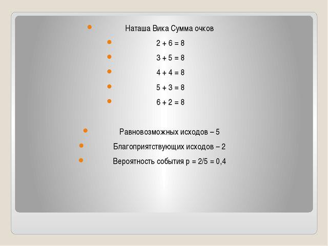 Наташа Вика Сумма очков 2 + 6 = 8 3 + 5 = 8 4 + 4 = 8 5 + 3 = 8 6 + 2 = 8 Ра...