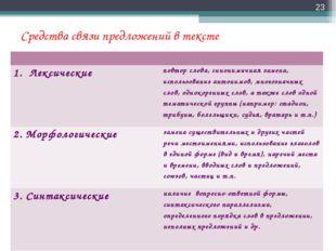 Средства связи предложений в тексте *  1. Лексическиеповтор слова, синоним