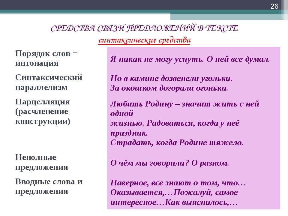 СРЕДСТВА СВЯЗИ ПРЕДЛОЖЕНИЙ В ТЕКСТЕ синтаксические средства * Порядок слов =...
