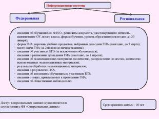 Информационные системы Региональная Федеральная сведения об обучающихся: Ф.И.