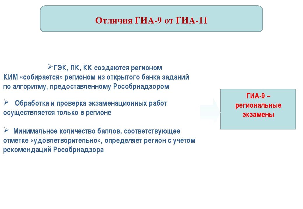 ГИА-9 – региональные экзамены Отличия ГИА-9 от ГИА-11 ГЭК, ПК, КК создаются...