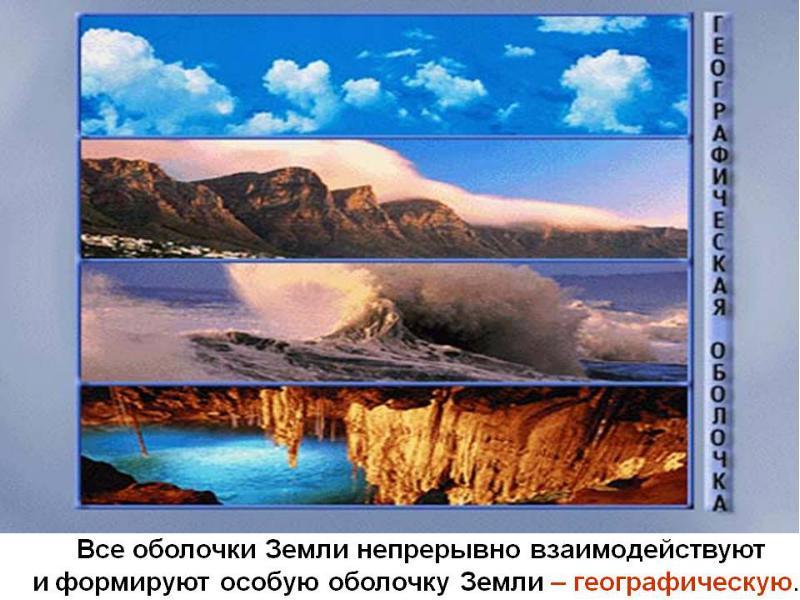 Географическая оболочка - Оболочка - Земля - Фото по географии