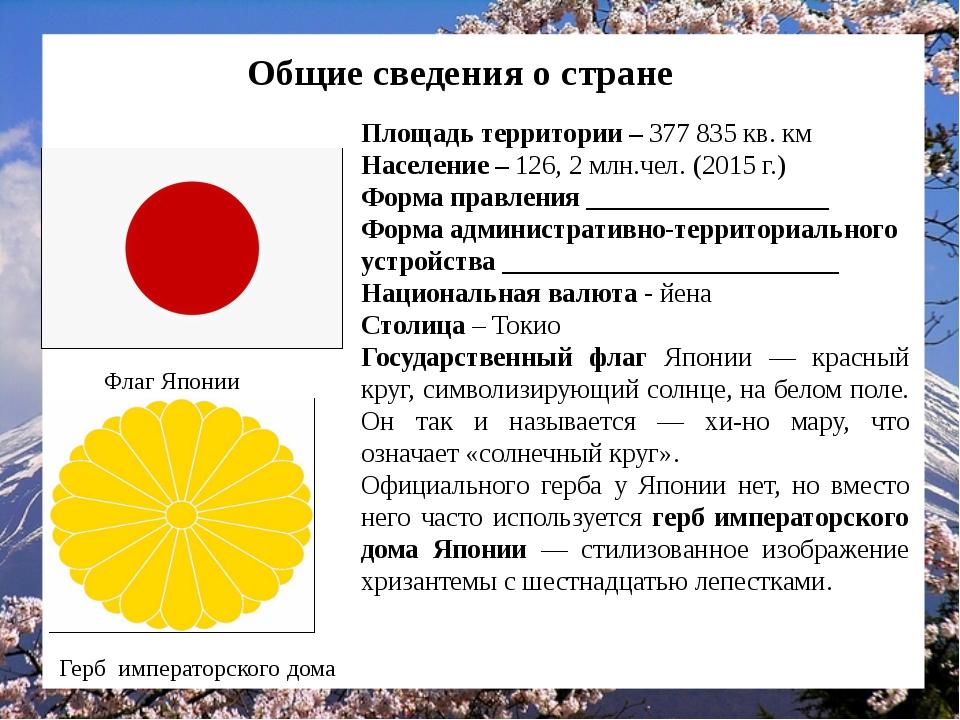 Общие сведения о стране Площадь территории – 377 835 кв. км Население – 126,...