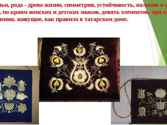 Знак семьи, рода - древо жизни, симметрия, устойчивость, наличие в центре му...