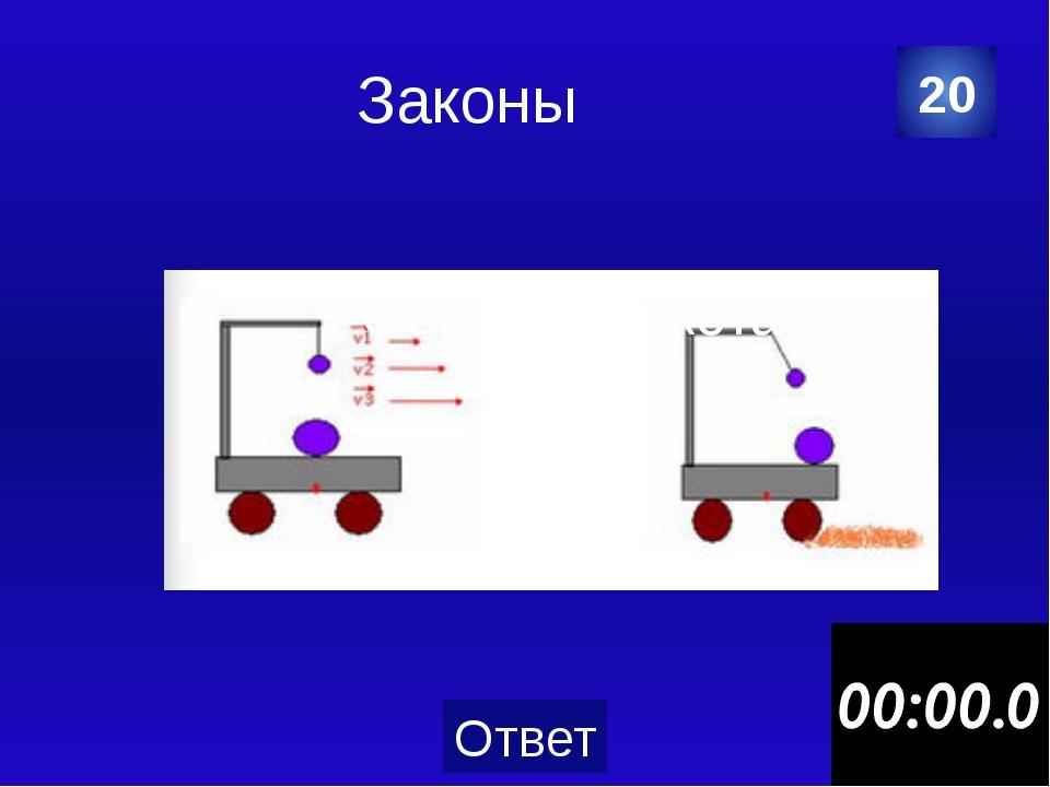 Задачи 50 На рисунке изображен проволочный прямоугольник, направление тока в...