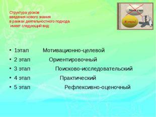 Структура уроков введения нового знания в рамках деятельностного подхода име