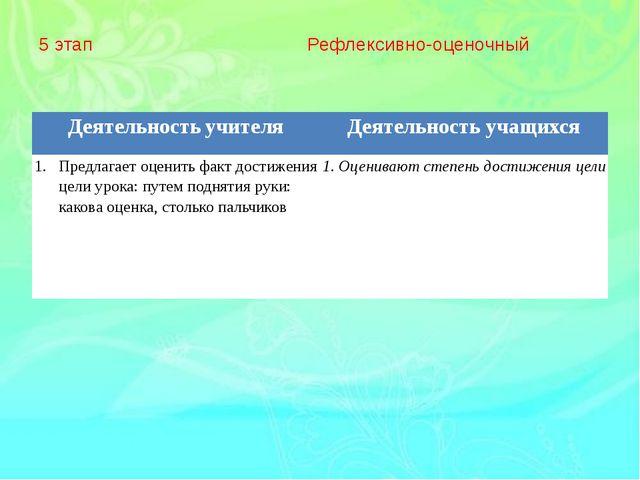 5 этап Рефлексивно-оценочный Деятельностьучителя Деятельность учащихся Предла...
