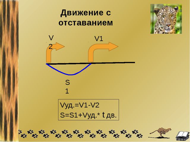 Движение с отставанием V1 V2 S1 Vуд.=V1-V2 S=S1+Vуд.* t дв.