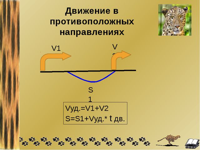 Движение в противоположных направлениях V1 V2 S1 Vуд.=V1+V2 S=S1+Vуд.* t дв.