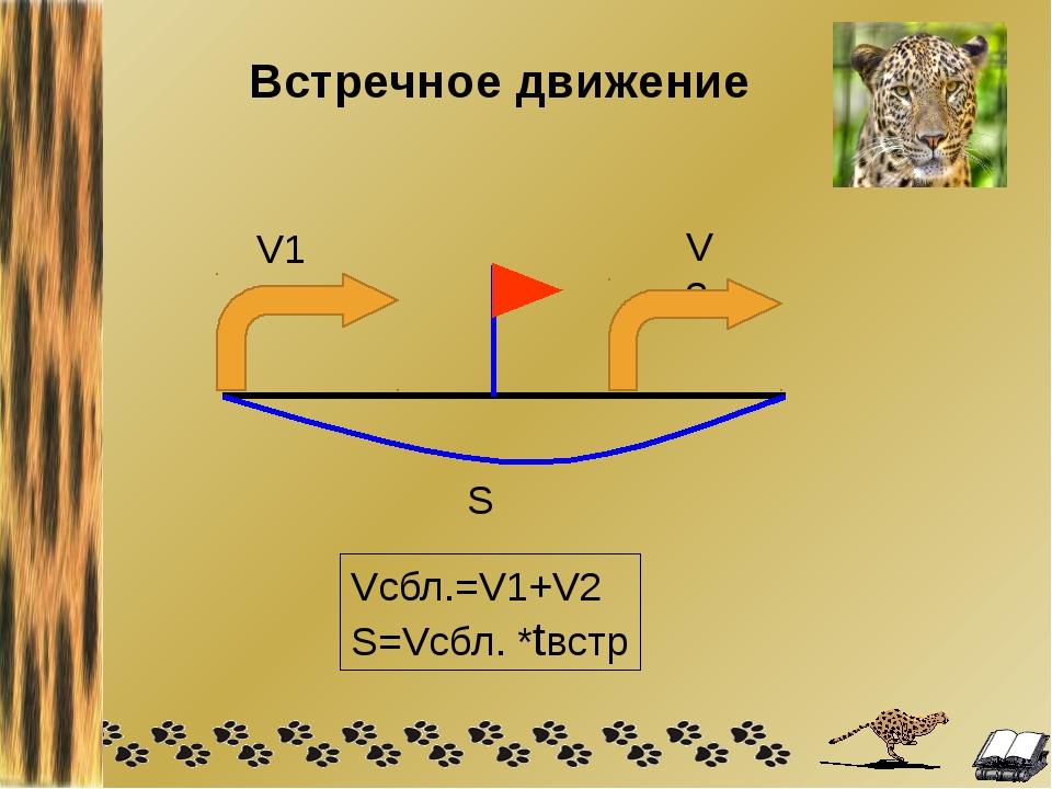 V1 V2 Встречное движение