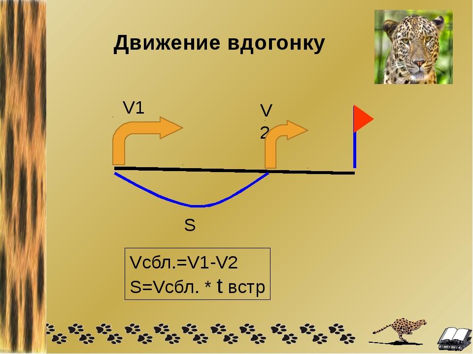 Движение вдогонку V1 V2 S Vсбл.=V1-V2 S=Vсбл. * t встр