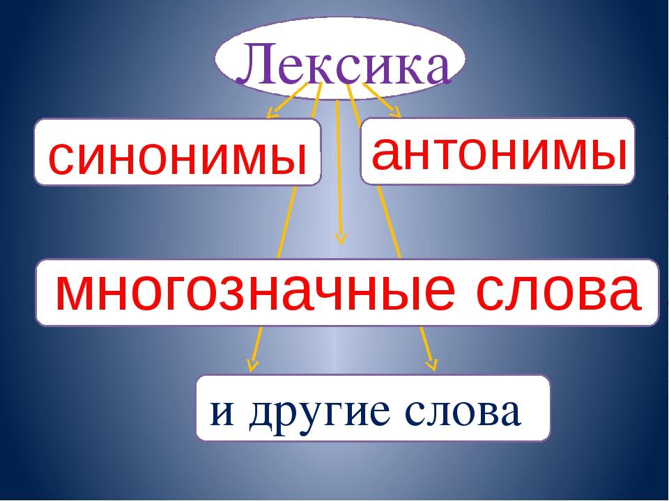 многозначные слова антонимы и другие слова Лексика синонимы