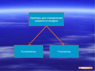 Приборы для определения влажности воздуха Психрометры Гигрометры