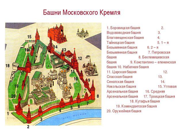 Башни Московского Кремля 1. Боровицкая башня 2. Водовзводная башня 3. Благове...