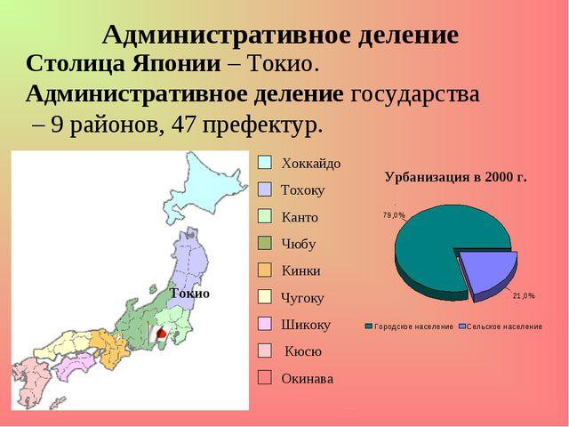 Административное деление Столица Японии – Токио. Административное деление гос...