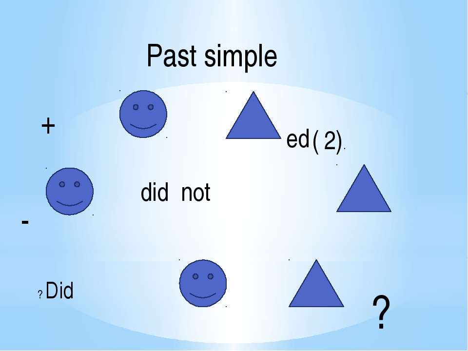 + - did not ? Did Past simple ed ( 2). ?