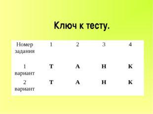 Ключ к тесту. Номер задания1234 1 вариантТАНК 2 вариантТАНК