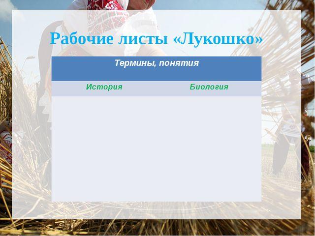 Рабочие листы «Лукошко» Термины, понятия История Биология