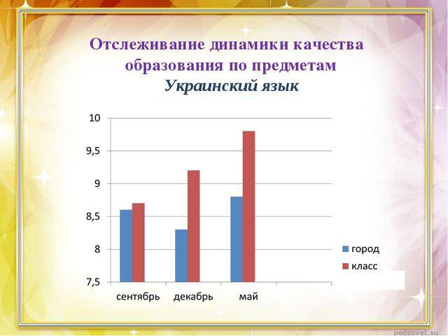 Отслеживание динамики качества образования по предметам Украинский язык