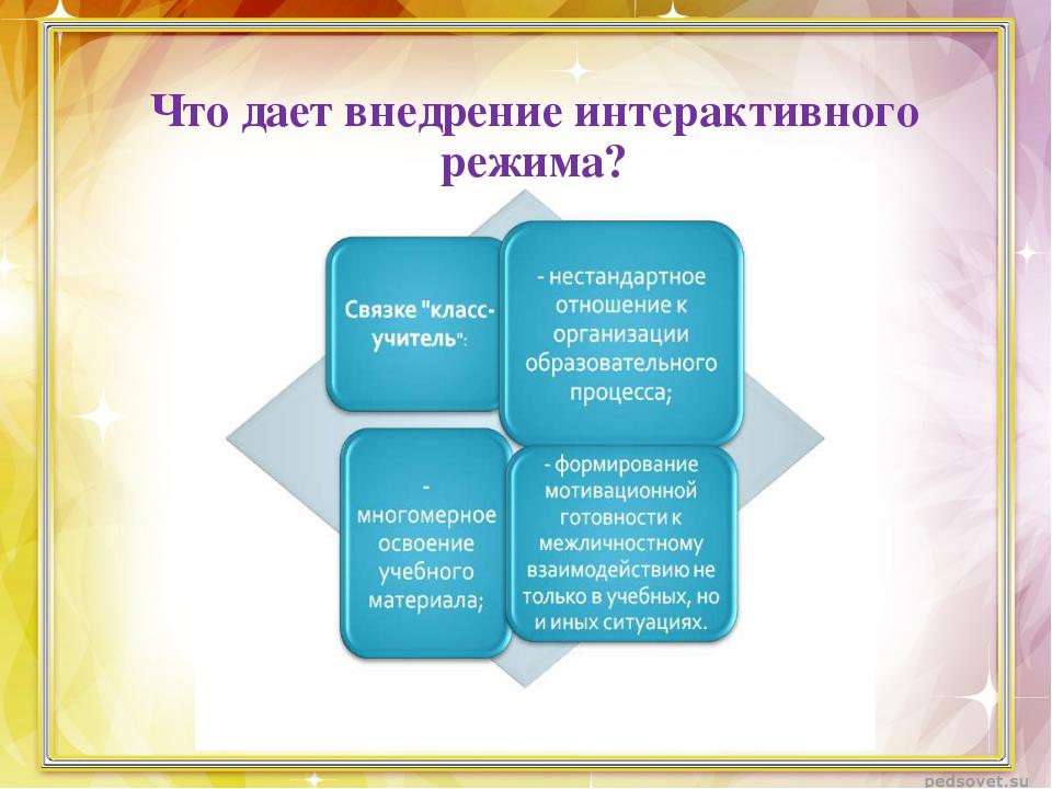 Что дает внедрение интерактивного режима?