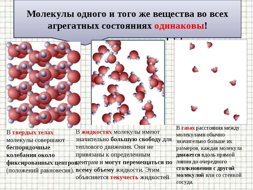 Модели строения газов, жидкостей и твердых В твердых телах молекулы совершают...