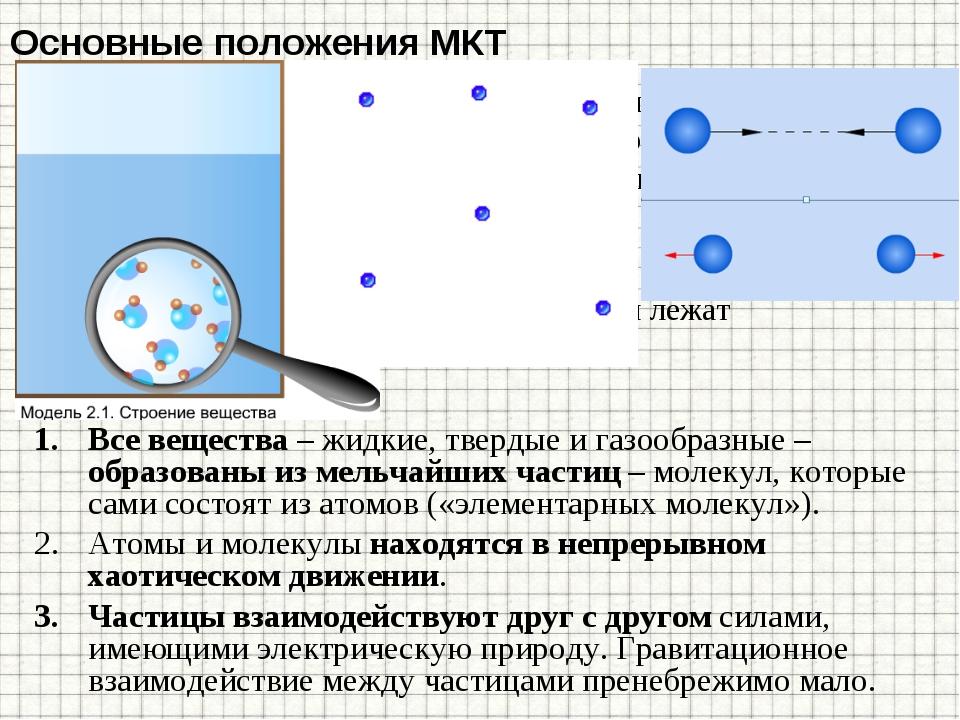 Основные положения МКТ Молекулярно-кинетической теорией называют учение о стр...