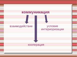 коммуникация  взаимодействие  условие интериоризации кооперация