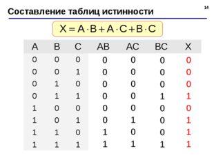 * Составление таблиц истинности ABCABACBCX 000 001 010