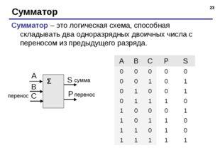* Сумматор Сумматор – это логическая схема, способная складывать два одноразр