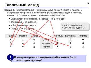 * Табличный метод Задача 2. Дочерей Василия Лоханкина зовут Даша, Анфиса и Ла
