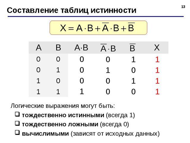 * Составление таблиц истинности Логические выражения могут быть: тождественно...