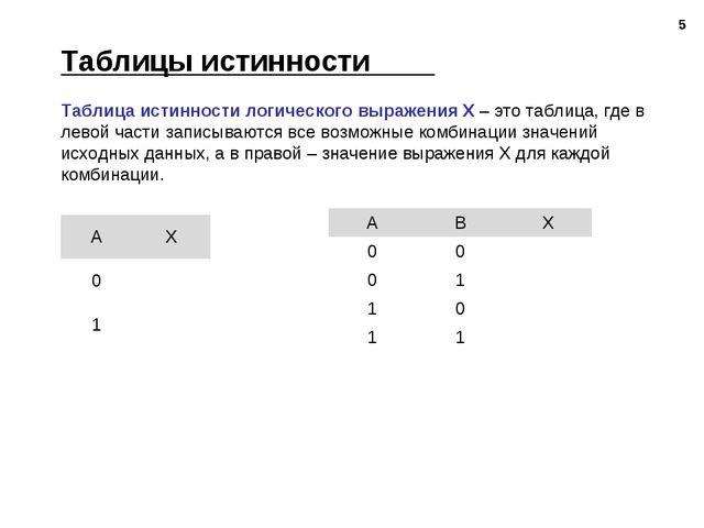 * Таблица истинности логического выражения Х – это таблица, где в левой части...