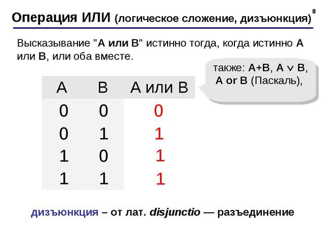 * Операция ИЛИ (логическое сложение, дизъюнкция) 1 0 также: A+B, A  B, A or...