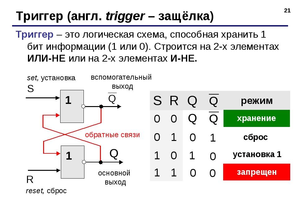 * Триггер (англ. trigger – защёлка) Триггер – это логическая схема, способная...
