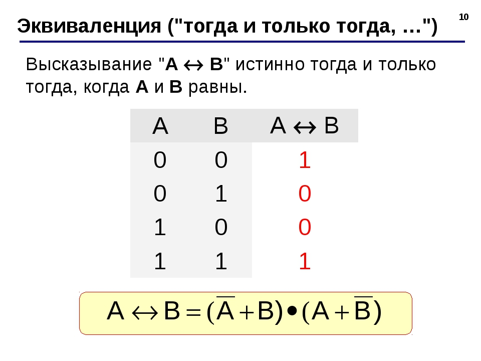 """* Эквиваленция (""""тогда и только тогда, …"""") Высказывание """"A  B"""" истинно тогда..."""
